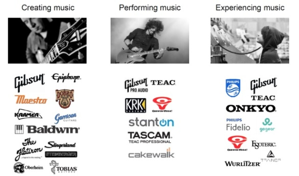 Gibson Innovations.jpg